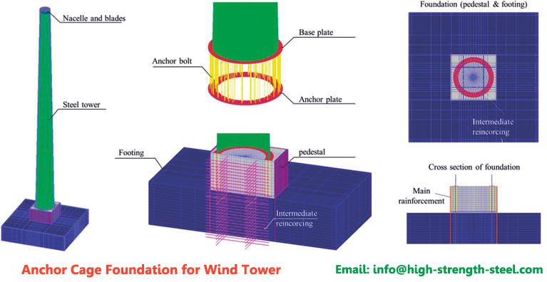 Anchor-Cage-Foundation-Bolt-for-Wind-Tower.jpg
